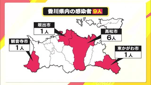 香川 県 コロナ 速報
